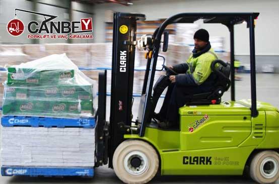 Ambarlı Forklift Kiralama